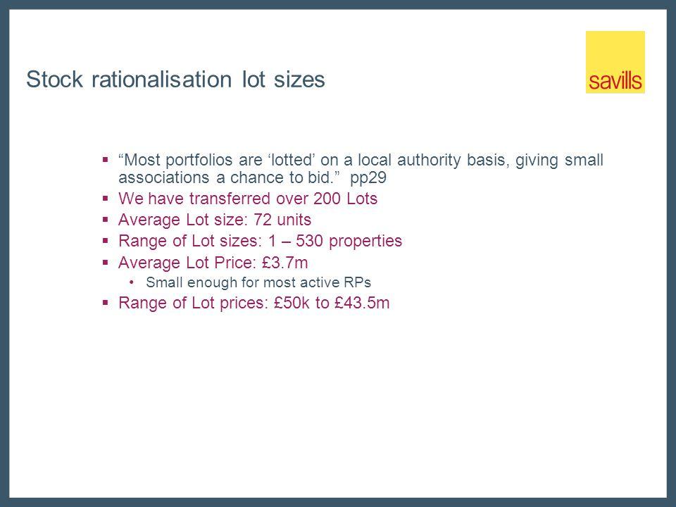 Stock rationalisation lot sizes