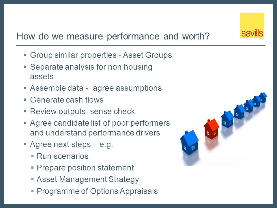 How do we measure performance and worth