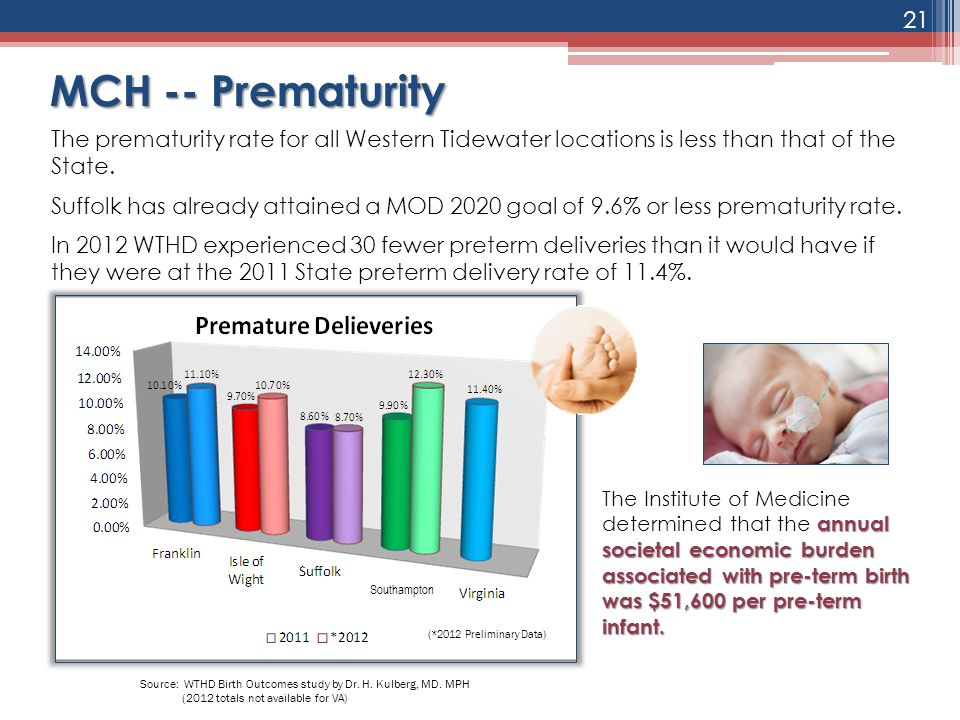 MCH -- Prematurity The prematurity rate for all Western Tidewater locations is less than that of the State.