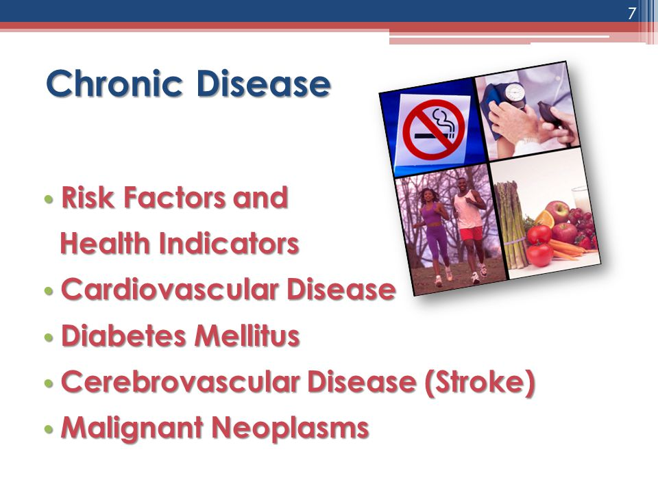 Chronic Disease Risk Factors and Health Indicators