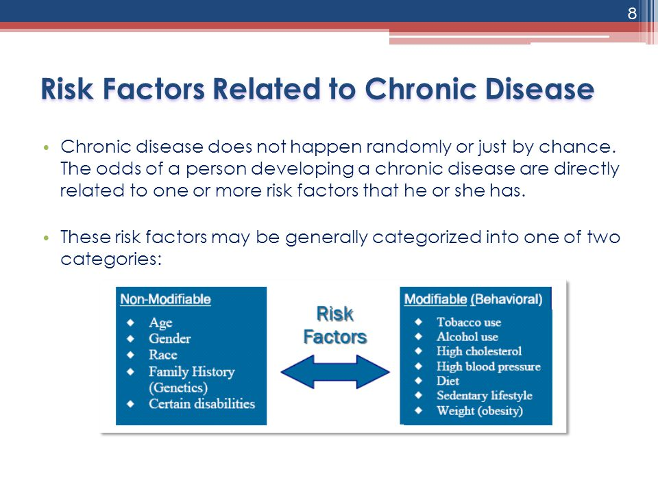 Risk Factors Related to Chronic Disease