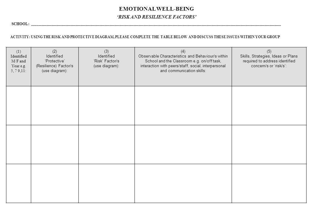 Is this EWB profiling helpful