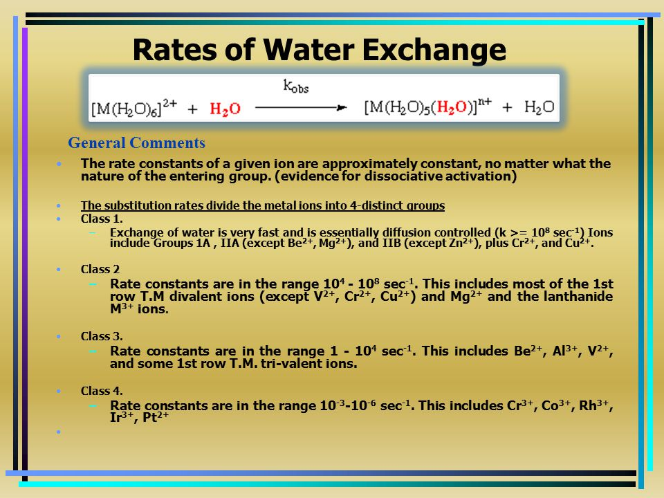 Rates of Water Exchange