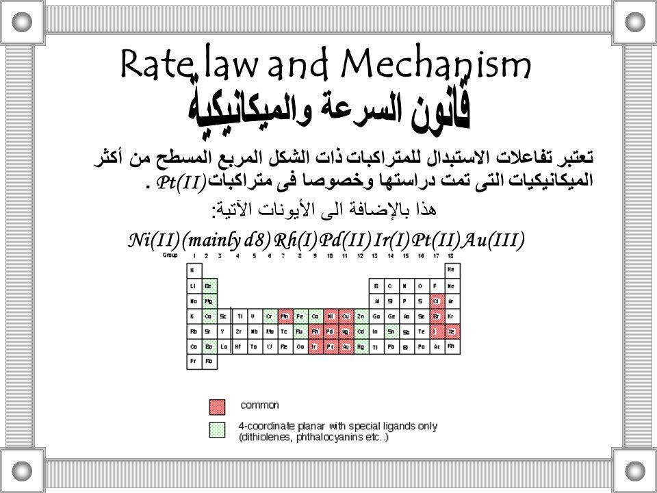 Rate law and Mechanism قانون السرعة والميكانيكية