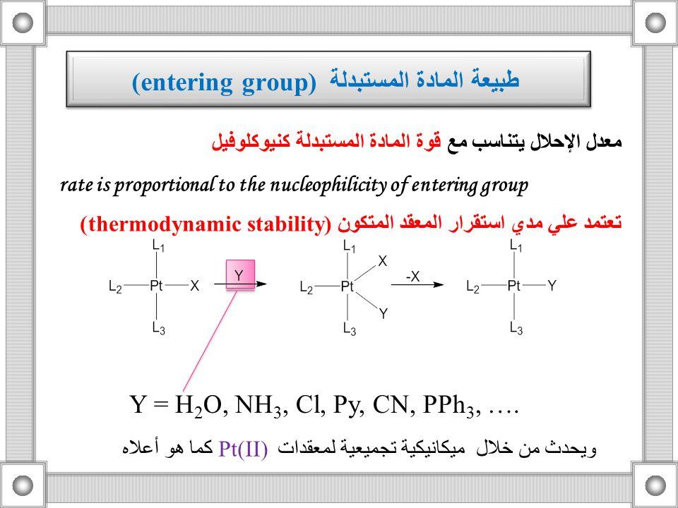 طبيعة المادة المستبدلة (entering group)
