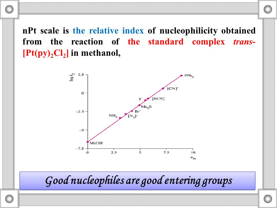 Good nucleophiles are good entering groups