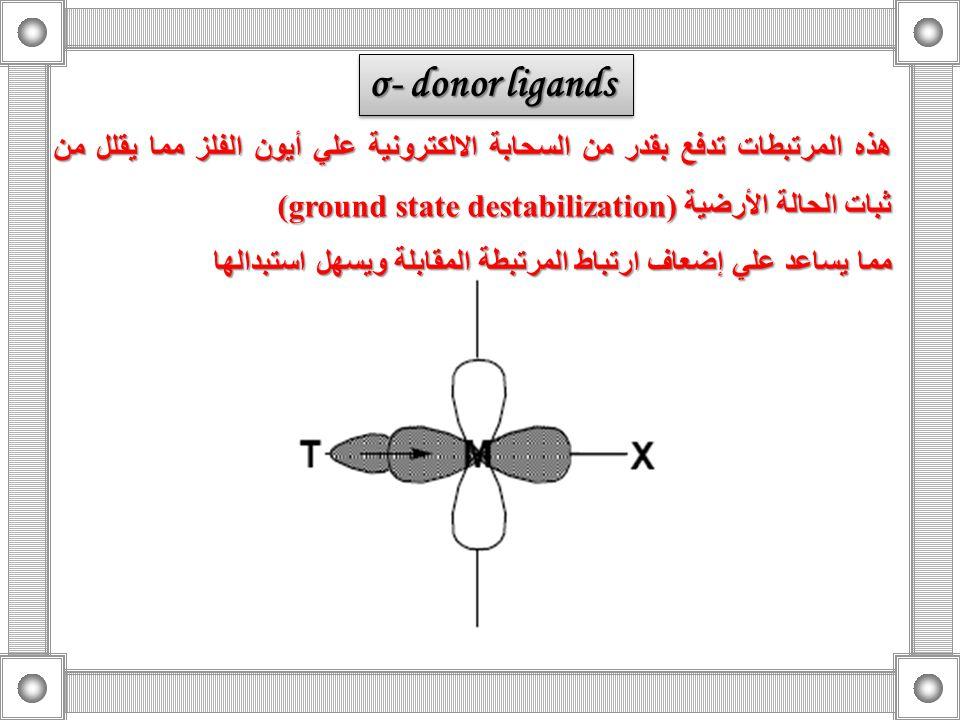 σ- donor ligands هذه المرتبطات تدفع بقدر من السحابة الالكترونية علي أيون الفلز مما يقلل من ثبات الحالة الأرضية (ground state destabilization)