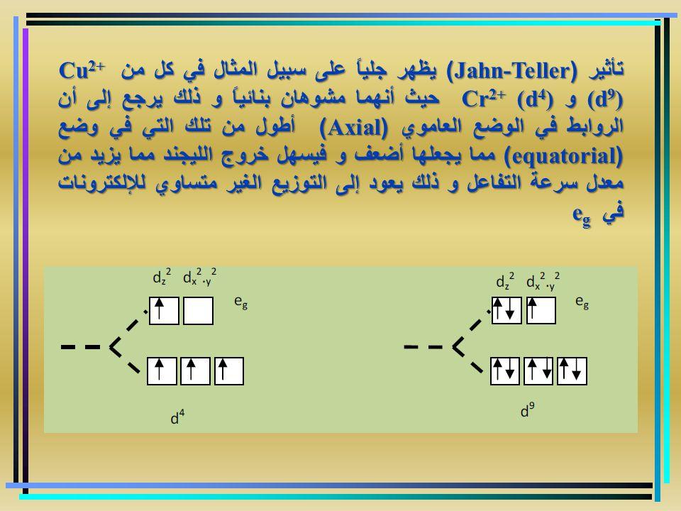 تأثير (Jahn-Teller) يظهر جلياً على سبيل المثال في كل من Cu2+ (d9) و Cr2+ (d4) حيث أنهما مشوهان بنائياً و ذلك يرجع إلى أن الروابط في الوضع العاموي (Axial) أطول من تلك التي في وضع (equatorial) مما يجعلها أضعف و فيسهل خروج الليجند مما يزيد من معدل سرعة التفاعل و ذلك يعود إلى التوزيع الغير متساوي للإلكترونات في eg
