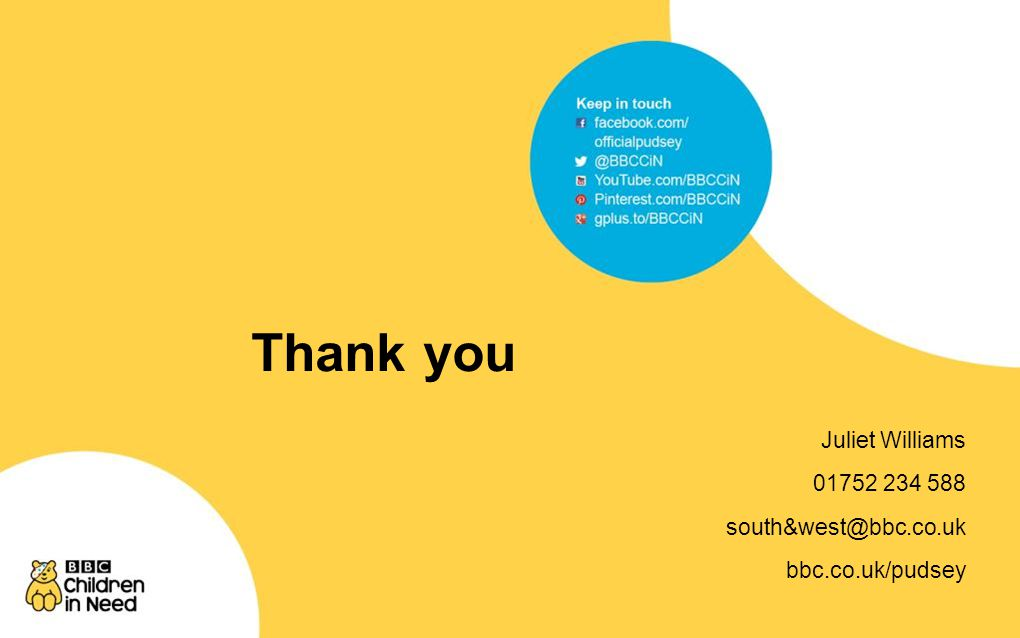 Thank you Juliet Williams 01752 234 588 south&west@bbc.co.uk