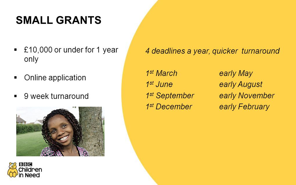 SMALL GRANTS £10,000 or under for 1 year only