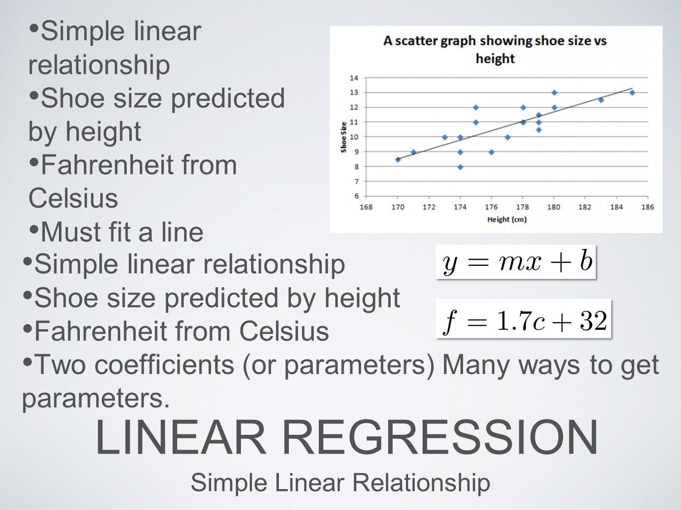 Simple Linear Relationship