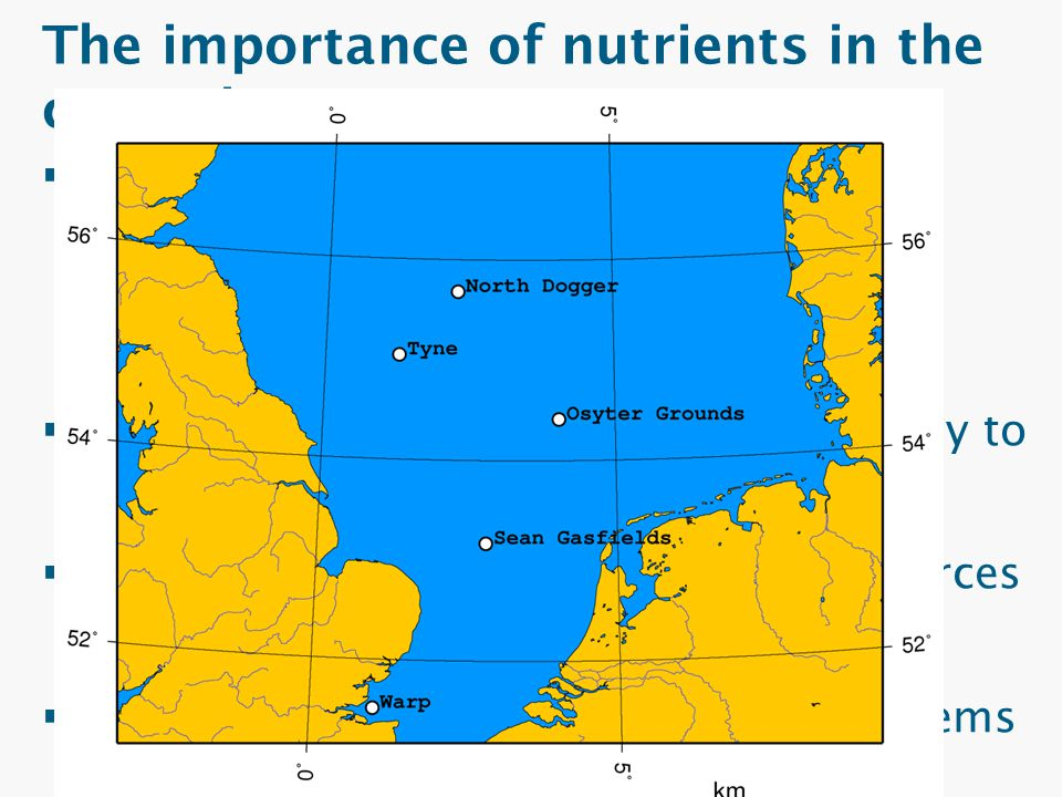 The importance of nutrients in the coastal ocean