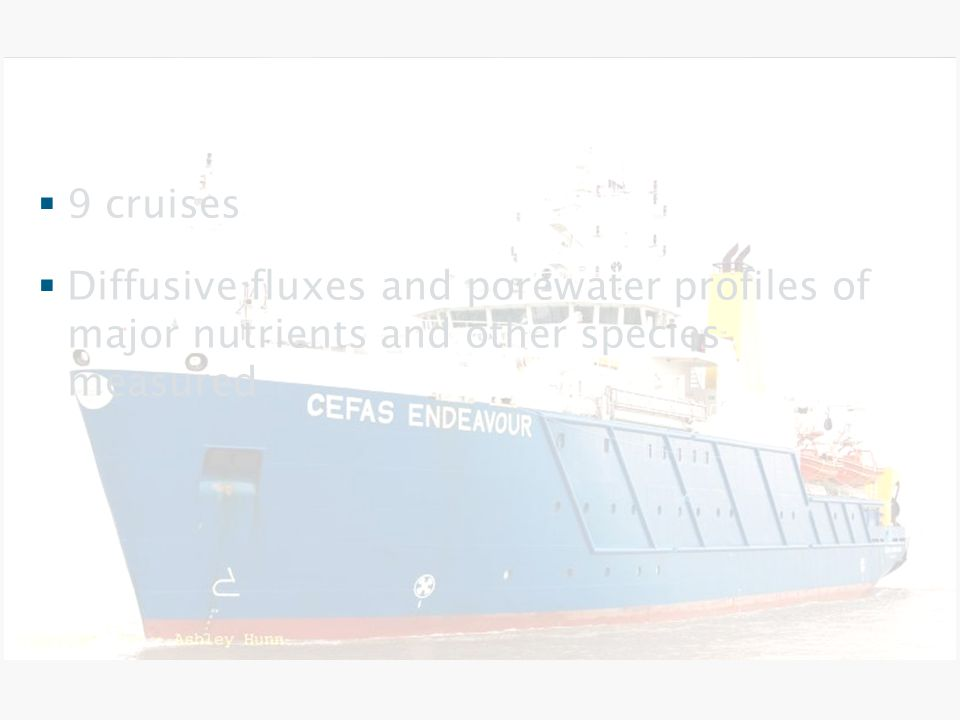 Experimental aspects 9 cruises