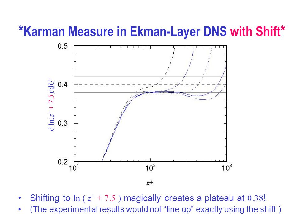 *Karman Measure in Ekman-Layer DNS with Shift*