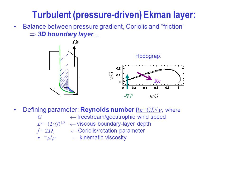 Turbulent (pressure-driven) Ekman layer: