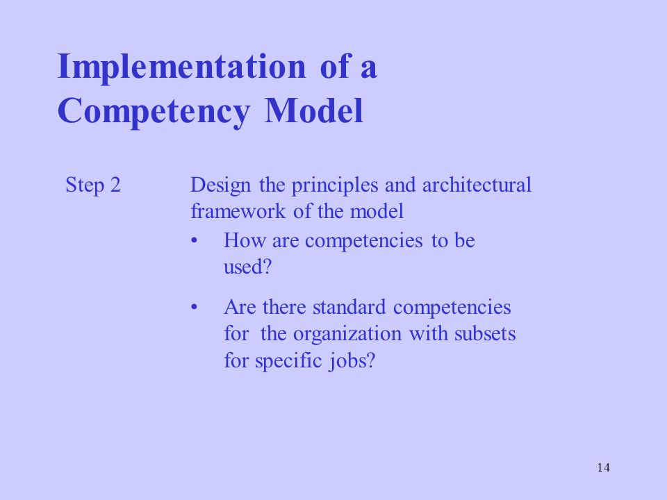 Implementation of a Competency Model