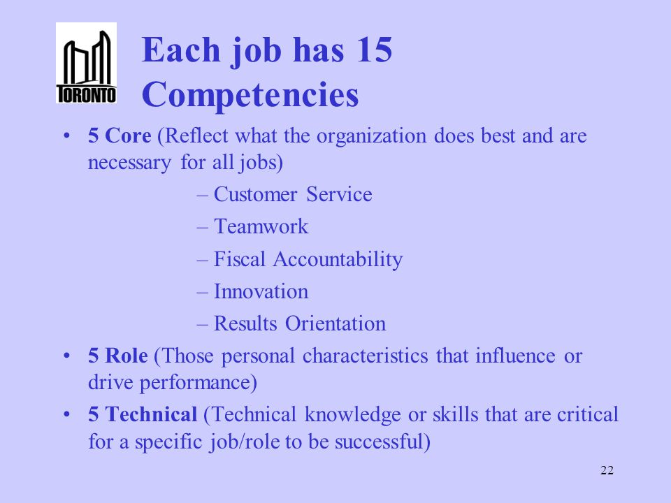 Each job has 15 Competencies
