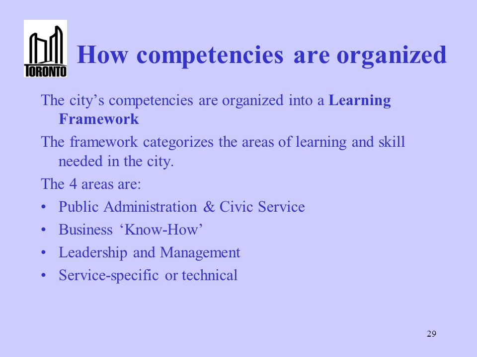 How competencies are organized