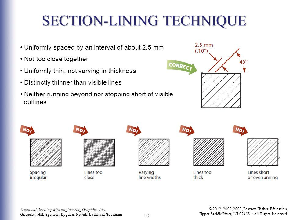 SECTION-LINING TECHNIQUE