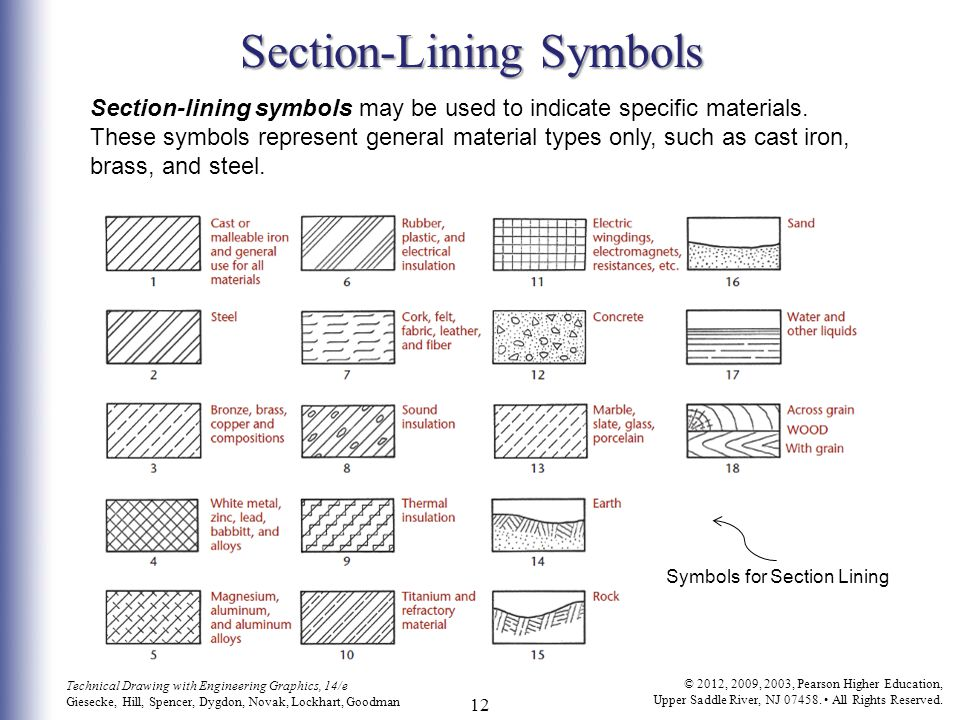 Section-Lining Symbols
