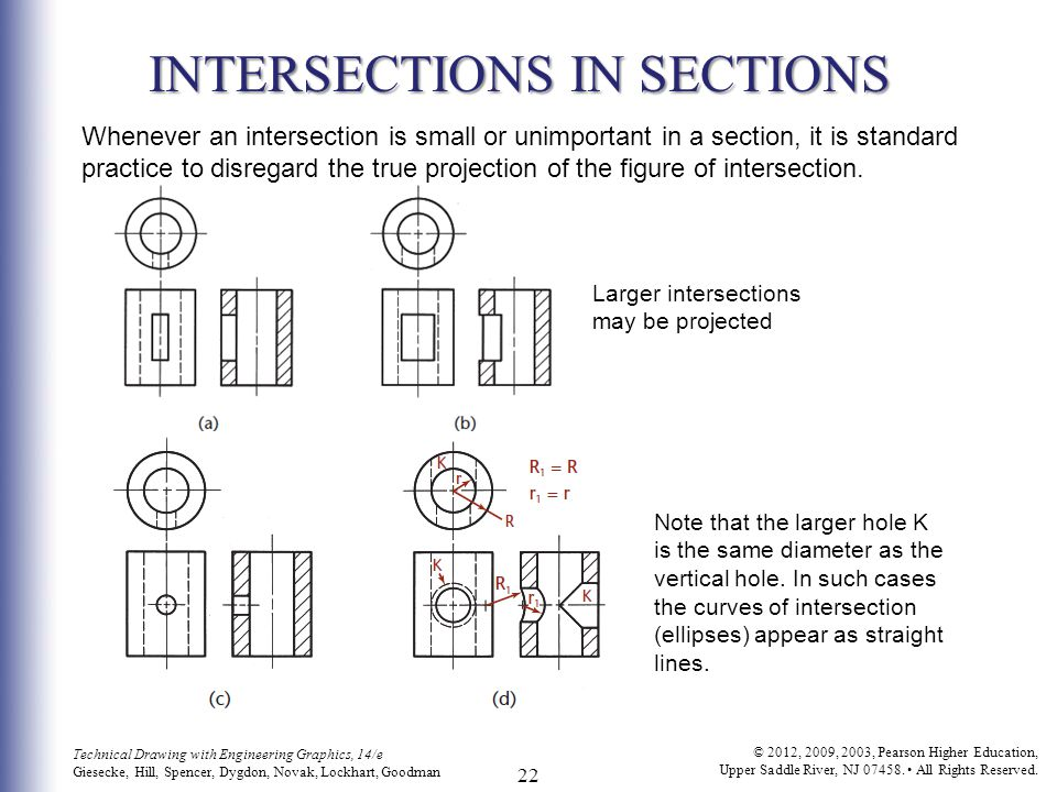INTERSECTIONS IN SECTIONS