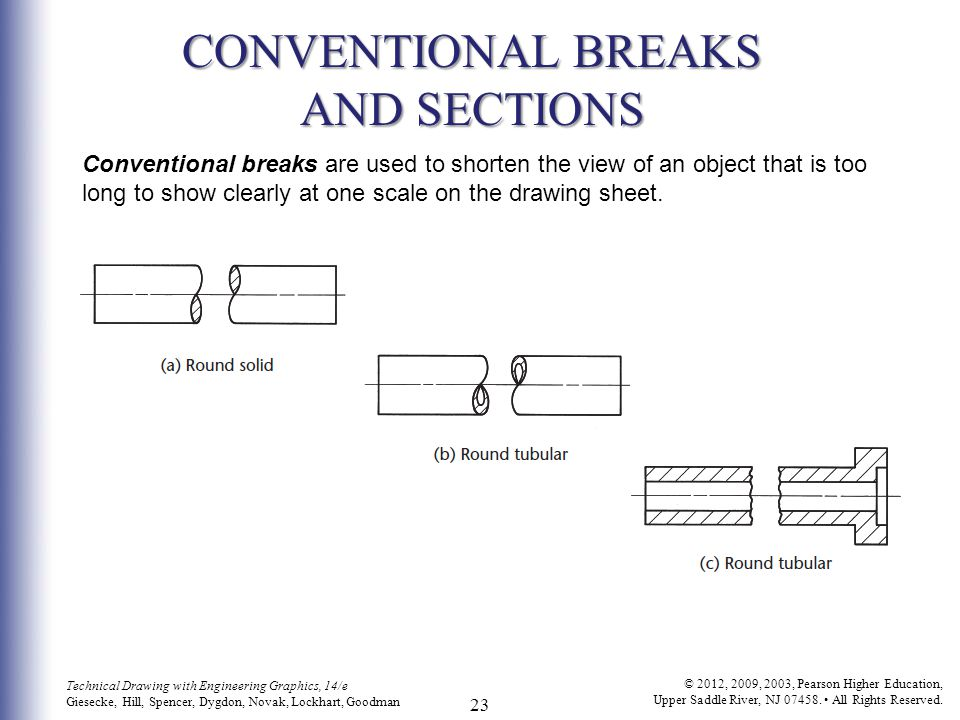 CONVENTIONAL BREAKS AND SECTIONS