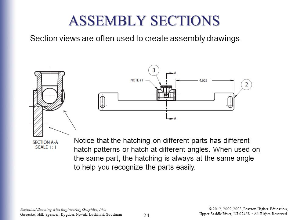 ASSEMBLY SECTIONS Section views are often used to create assembly drawings.
