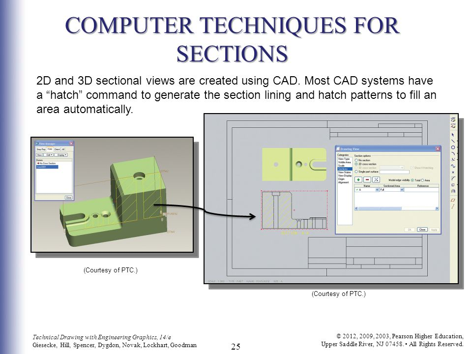 COMPUTER TECHNIQUES FOR SECTIONS