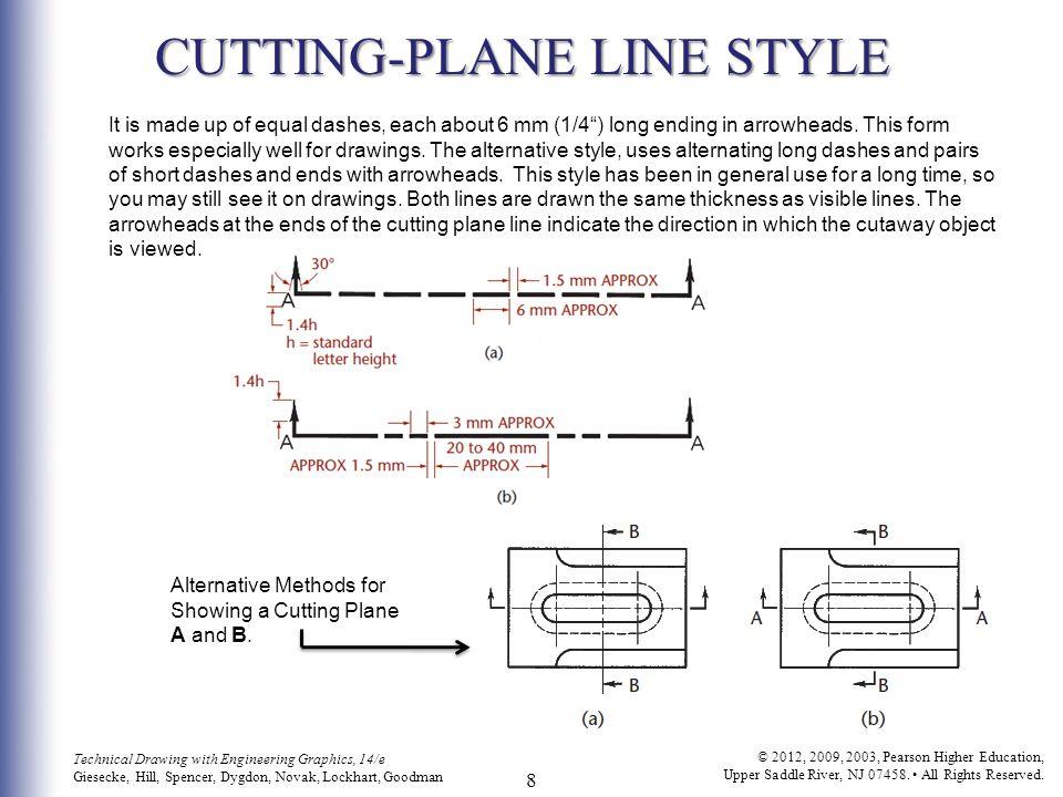 100+ Cutting Plane Autocad – yasminroohi