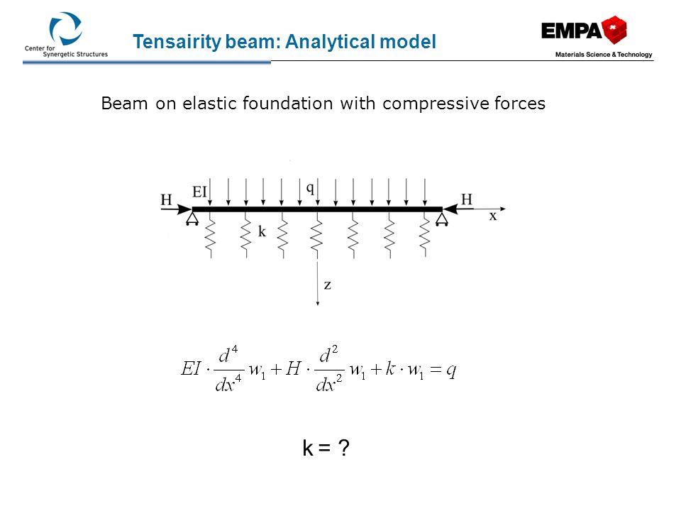 k = Tensairity beam: Analytical model