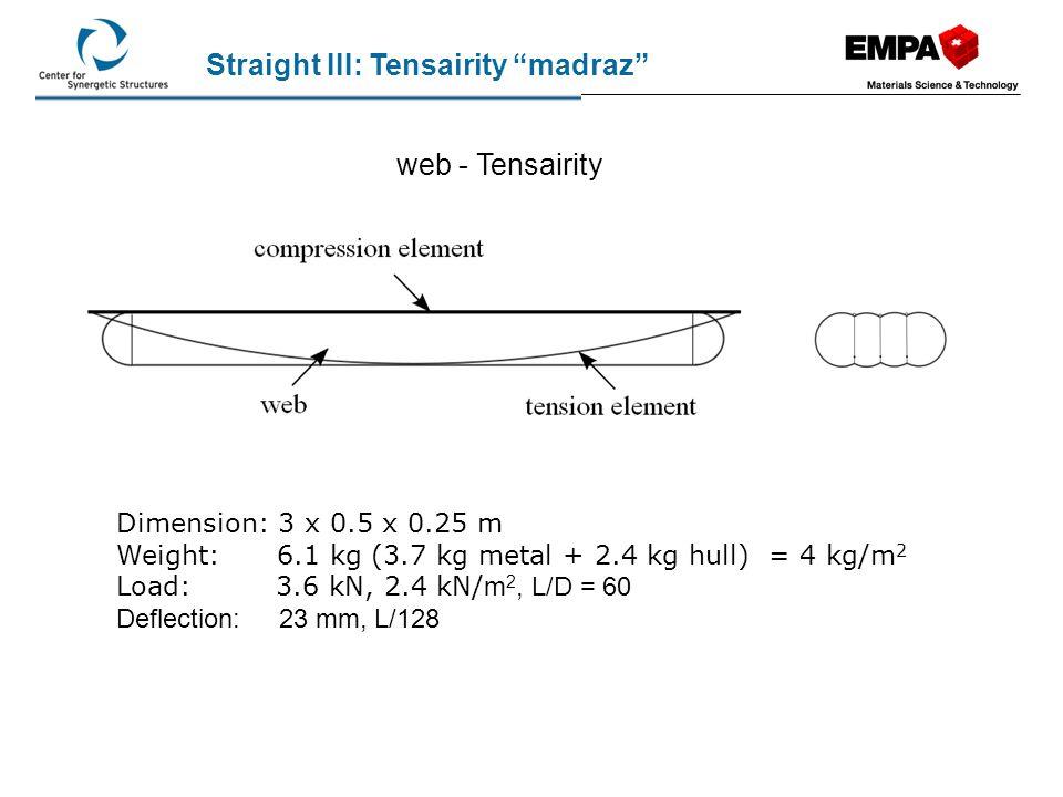 Straight III: Tensairity madraz