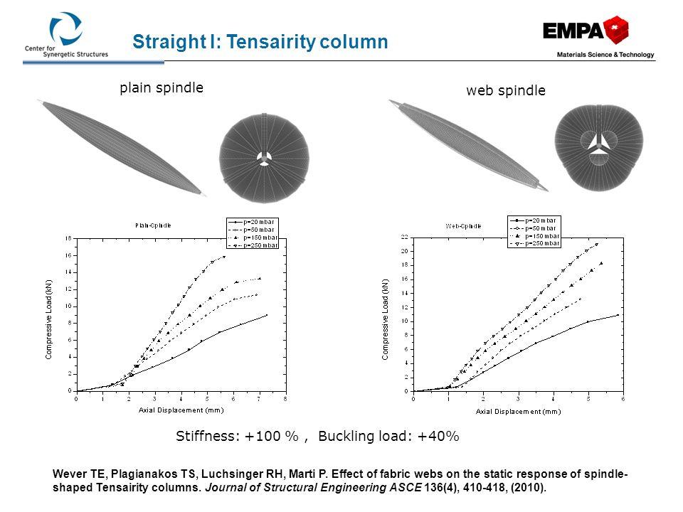 Straight I: Tensairity column