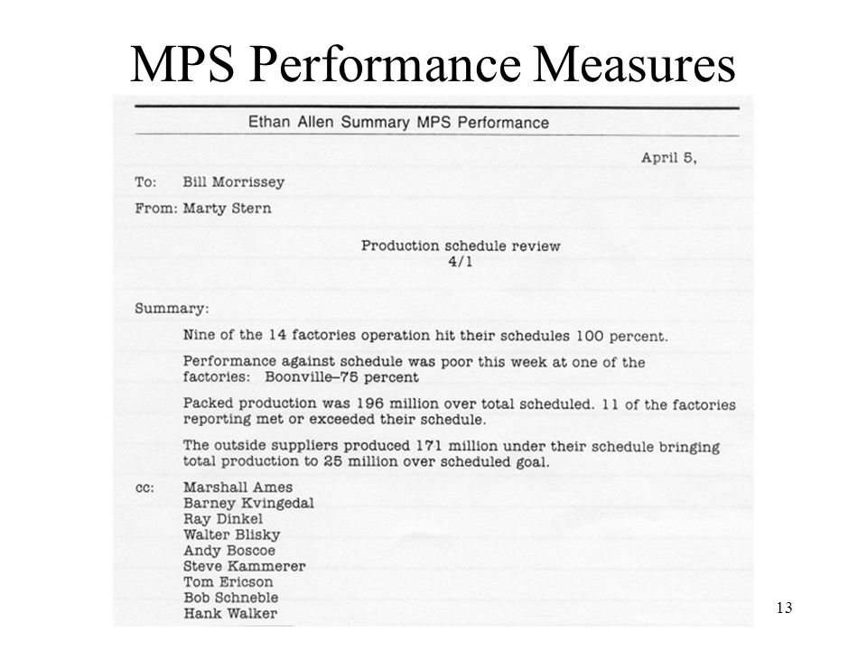 MPS Performance Measures