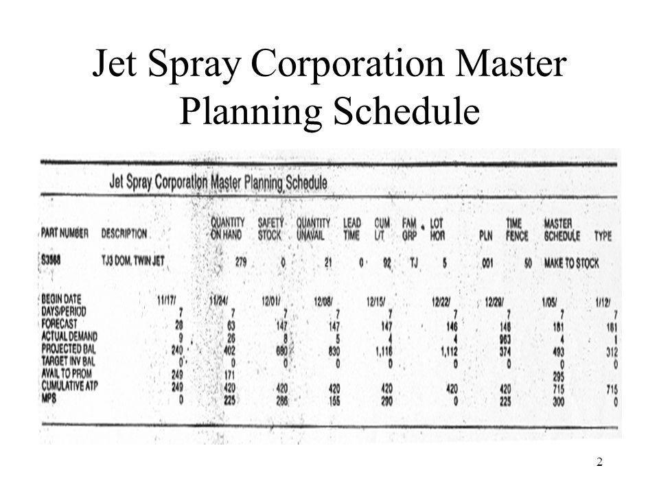 Jet Spray Corporation Master Planning Schedule