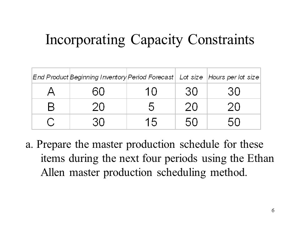 Incorporating Capacity Constraints