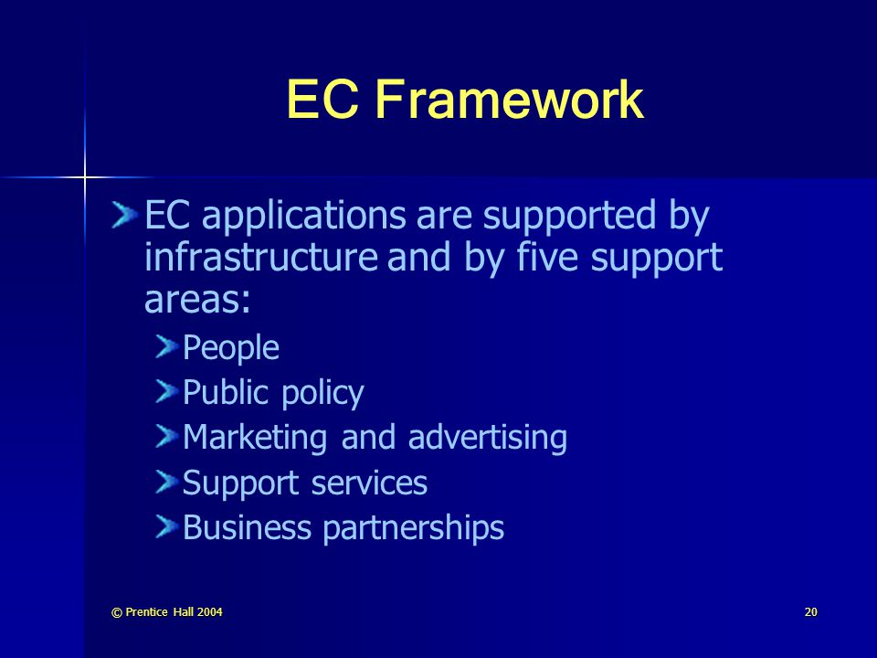 EC Framework EC applications are supported by infrastructure and by five support areas: People. Public policy.