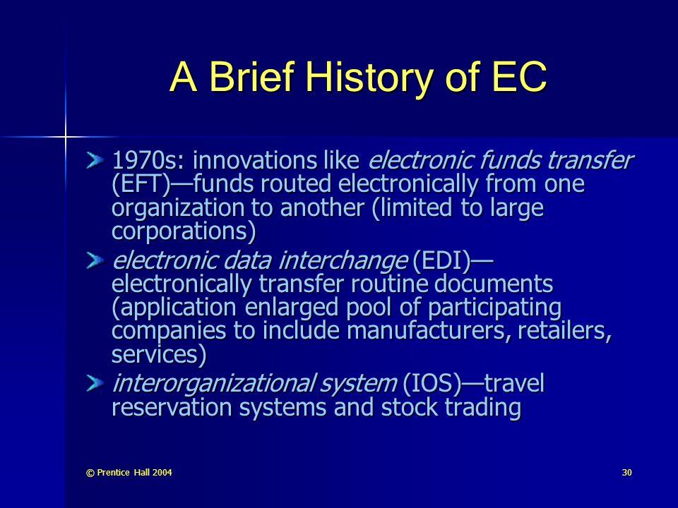 A Brief History of EC