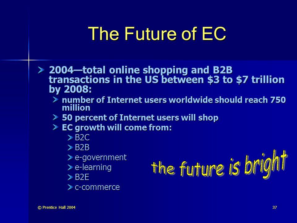 The Future of EC the future is bright