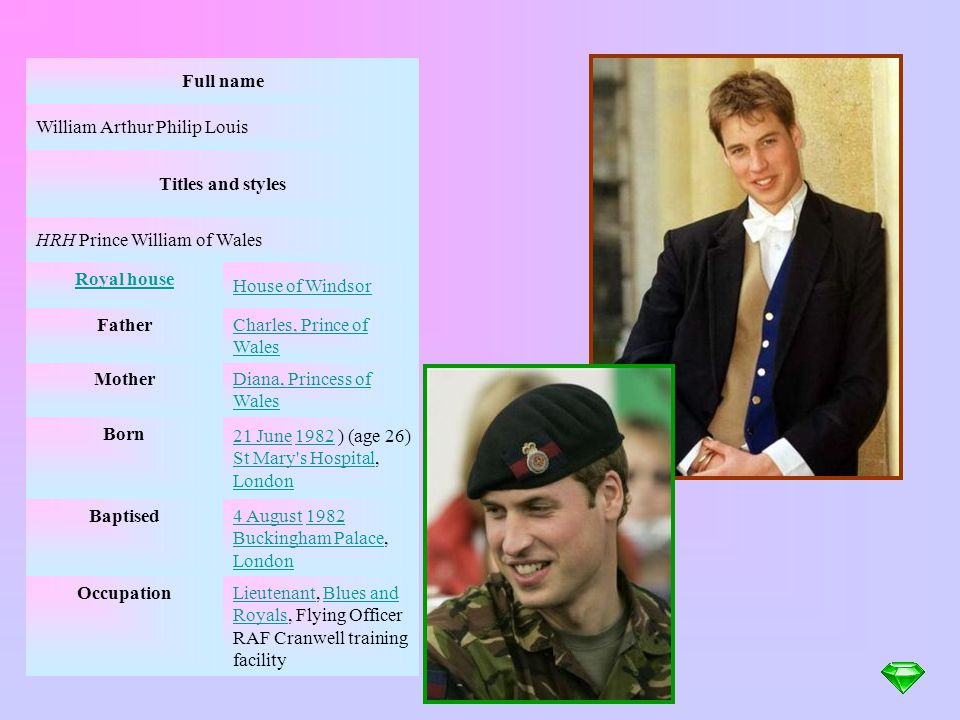 Full name William Arthur Philip Louis. Titles and styles. HRH Prince William of Wales. Royal house.