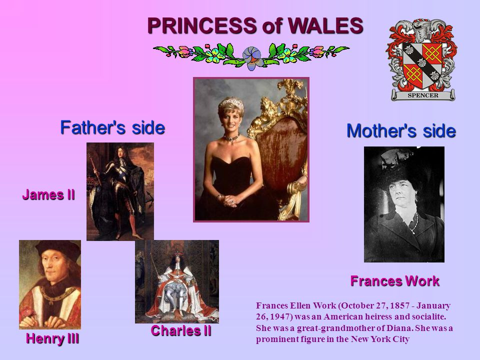 PRINCESS of WALES Father s side Mother s side James II Frances Work