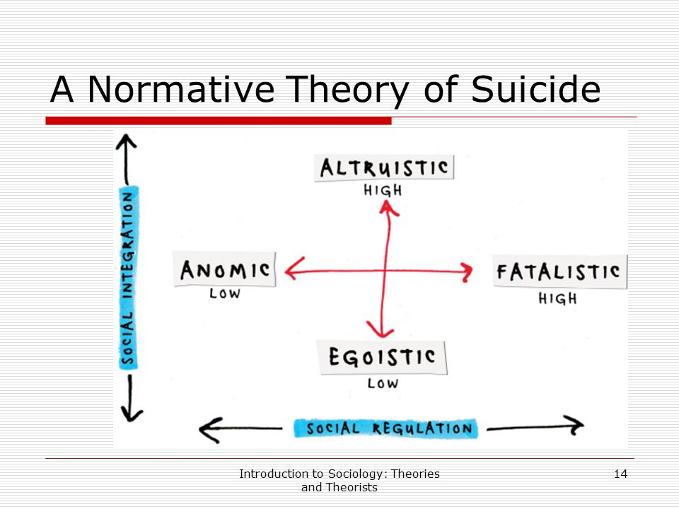 A Normative Theory of Suicide