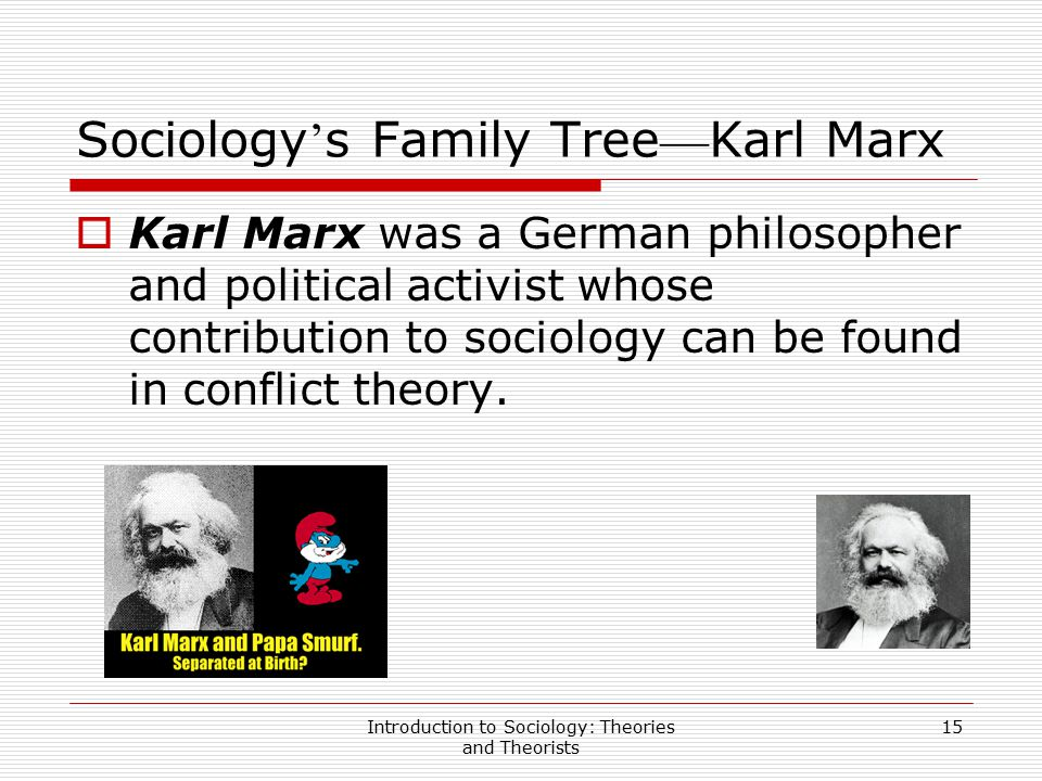 Sociology's Family Tree—Karl Marx