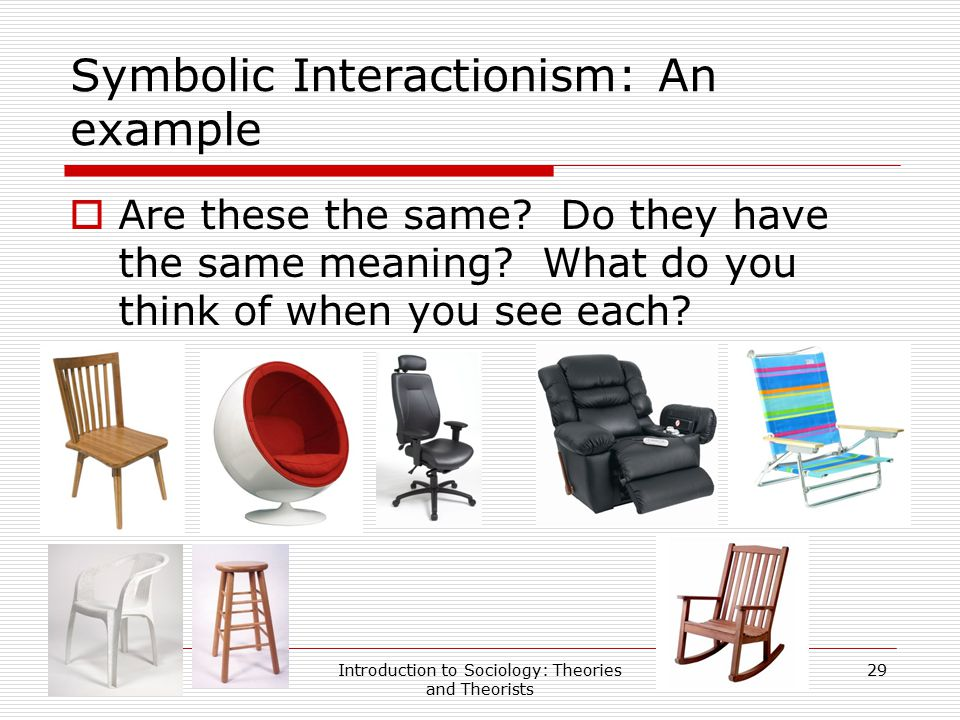 Symbolic Interactionism: An example