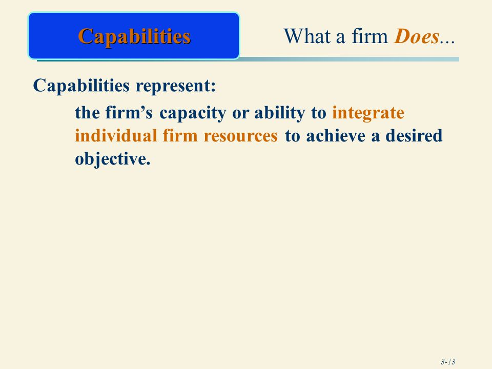 Capabilities What a firm Does... Capabilities represent: