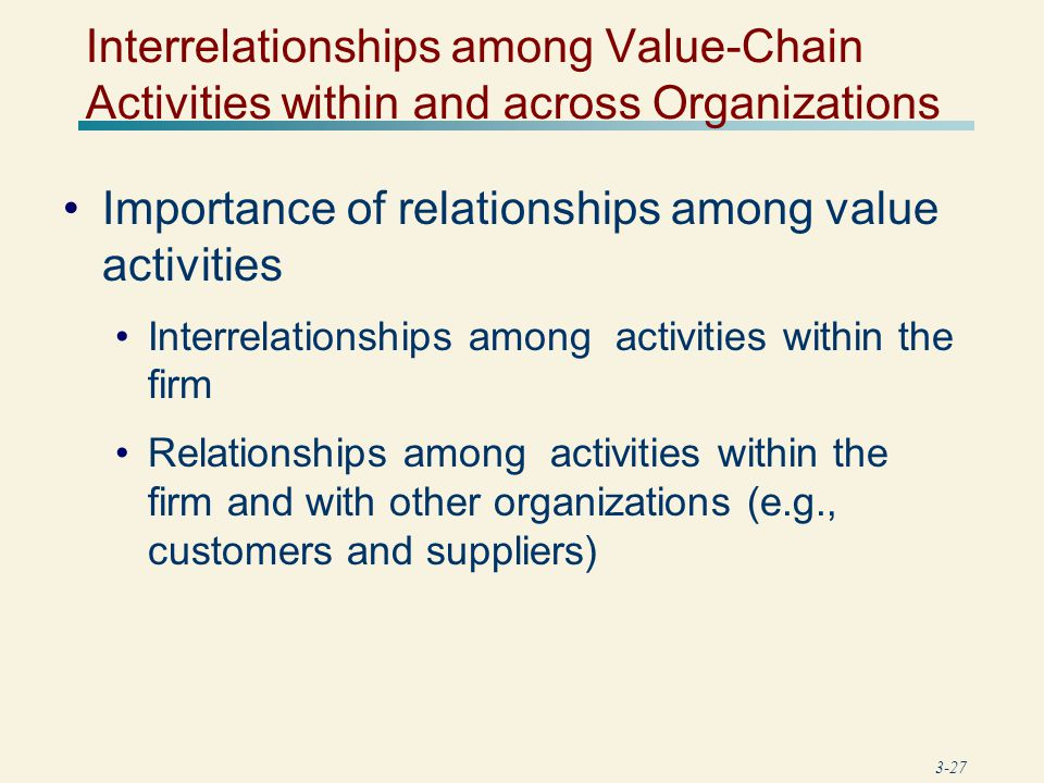 Importance of relationships among value activities