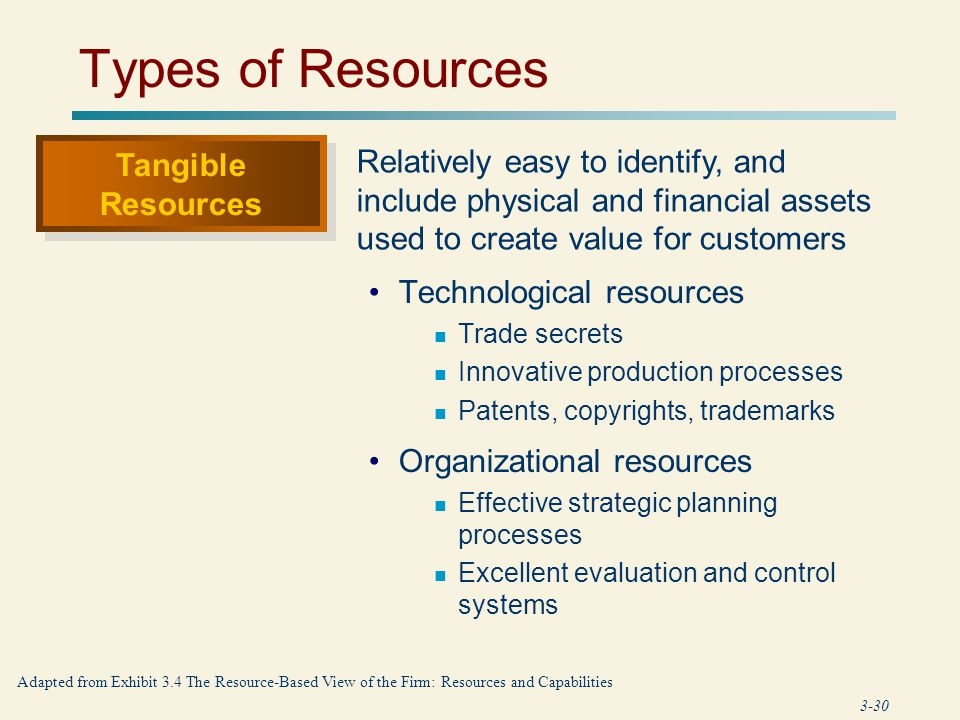Types of Resources Tangible Resources. Relatively easy to identify, and include physical and financial assets used to create value for customers.