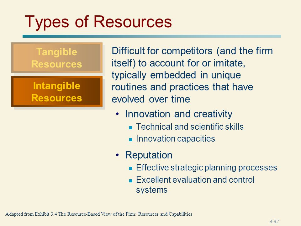 Types of Resources Tangible Resources.