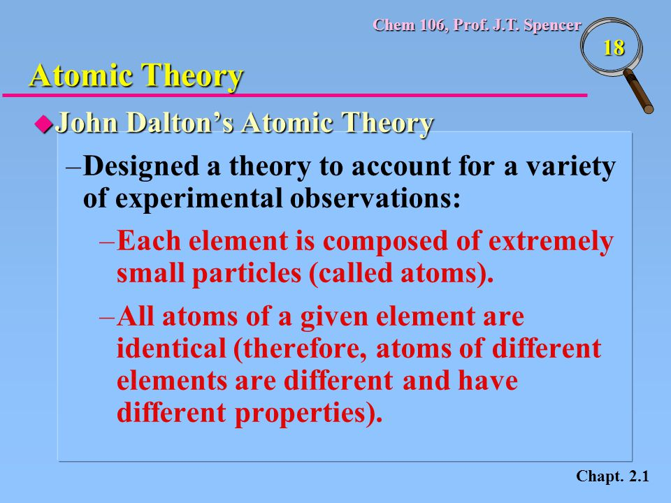 Atomic Theory John Dalton's Atomic Theory