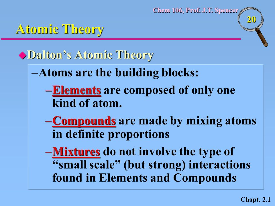 Atomic Theory Dalton's Atomic Theory Atoms are the building blocks: