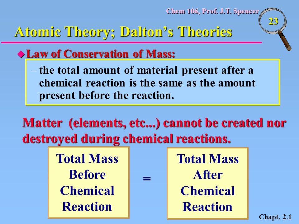 Atomic Theory; Dalton's Theories
